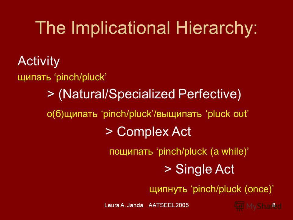 Laura A. Janda AATSEEL 20058 The Implicational Hierarchy: Activity щипать pinch/pluck > (Natural/Specialized Perfective) о(б)щипать pinch/pluck/выщипать pluck out > Complex Act пощипать pinch/pluck (a while) > Single Act щипнуть pinch/pluck (once)