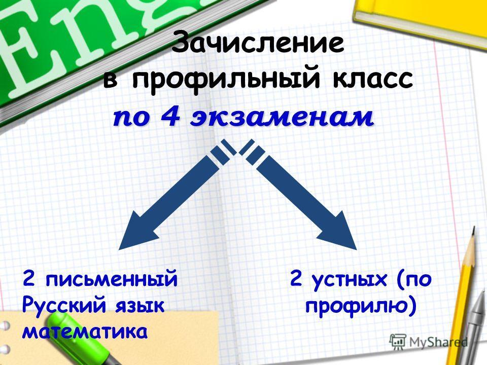 Зачисление в профильный класс по 4 экзаменам 2 письменный Русский язык математика 2 устных (по профилю)