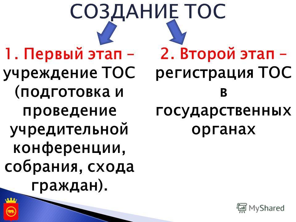 1. Первый этап – учреждение ТОС (подготовка и проведение учредительной конференции, собрания, схода граждан). 2. Второй этап – регистрация ТОС в государственных органах