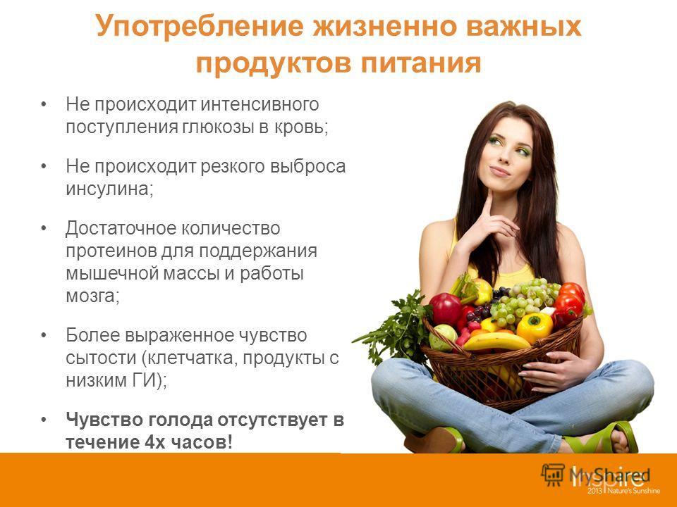Употребление жизненно важных продуктов питания Не происходит интенсивного поступления глюкозы в кровь; Не происходит резкого выброса инсулина; Достаточное количество протеинов для поддержания мышечной массы и работы мозга; Более выраженное чувство сы