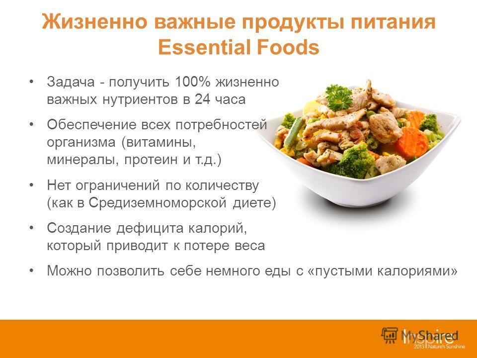 Жизненно важные продукты питания Essential Foods Задача - получить 100% жизненно важных нутриентов в 24 часа Обеспечение всех потребностей организма (витамины, минералы, протеин и т.д.) Нет ограничений по количеству (как в Средиземноморской диете) Со