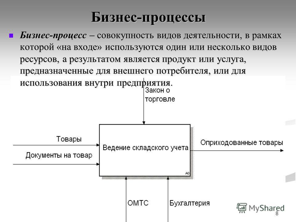 8 Бизнес-процессы Бизнес-процесс – совокупность видов деятельности, в рамках которой «на входе» используются один или несколько видов ресурсов, а результатом является продукт или услуга, предназначенные для внешнего потребителя, или для использования