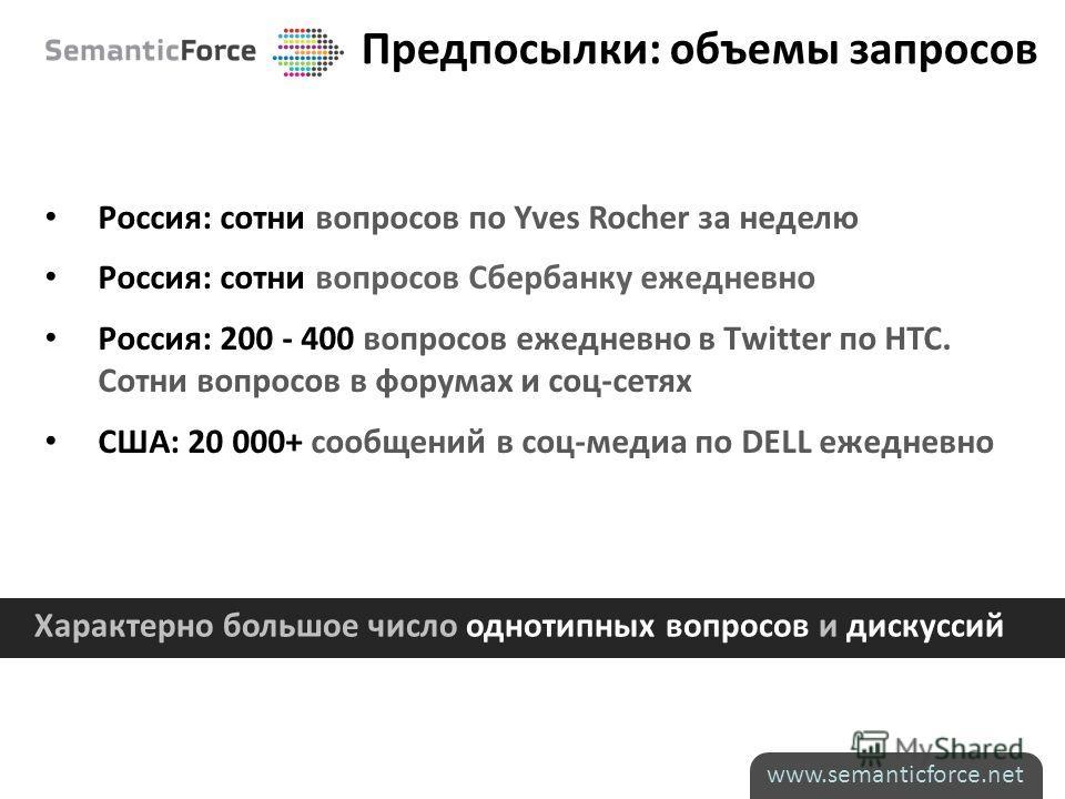 Предпосылки: объемы запросов Россия: сотни вопросов по Yves Rocher за неделю Россия: сотни вопросов Сбербанку ежедневно Россия: 200 - 400 вопросов ежедневно в Тwitter по HTC. Сотни вопросов в форумах и соц-сетях США: 20 000+ сообщений в соц-медиа по