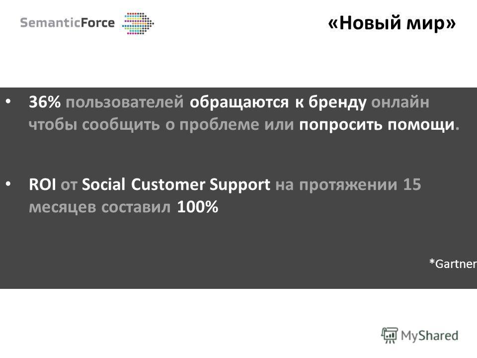 «Новый мир» 36% пользователей обращаются к бренду онлайн чтобы сообщить о проблеме или попросить помощи. ROI от Social Customer Support на протяжении 15 месяцев составил 100% *Gartner