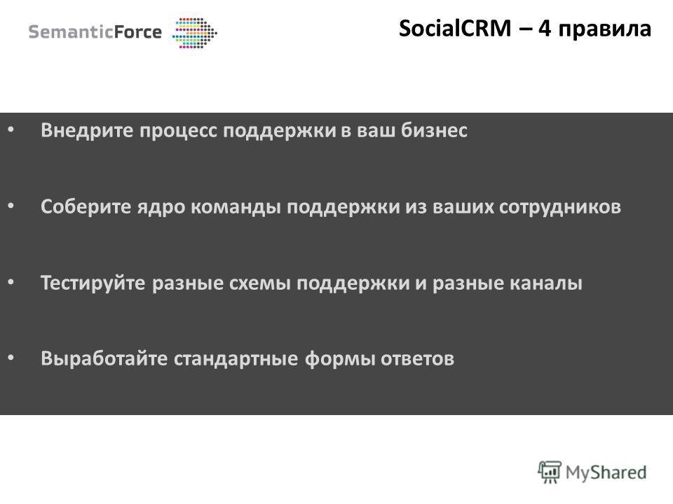 SocialCRM – 4 правила Внедрите процесс поддержки в ваш бизнес Соберите ядро команды поддержки из ваших сотрудников Тестируйте разные схемы поддержки и разные каналы Выработайте стандартные формы ответов