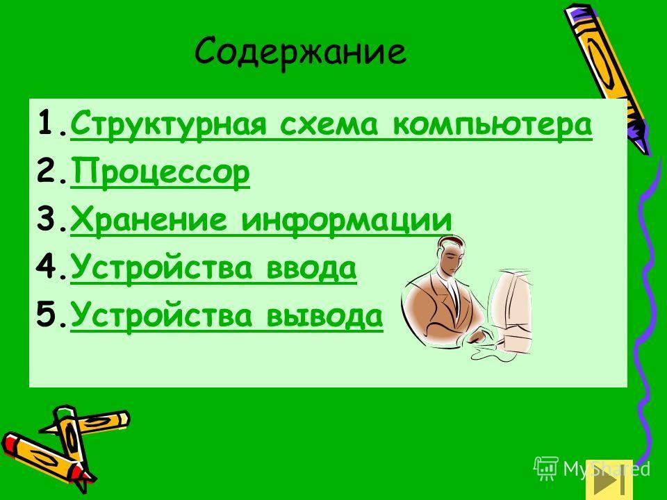 Содержание 1.Структурная схема компьютераСтруктурная схема компьютера 2.ПроцессорПроцессор 3.Хранение информацииХранение информации 4.Устройства вводаУстройства ввода 5.Устройства выводаУстройства вывода