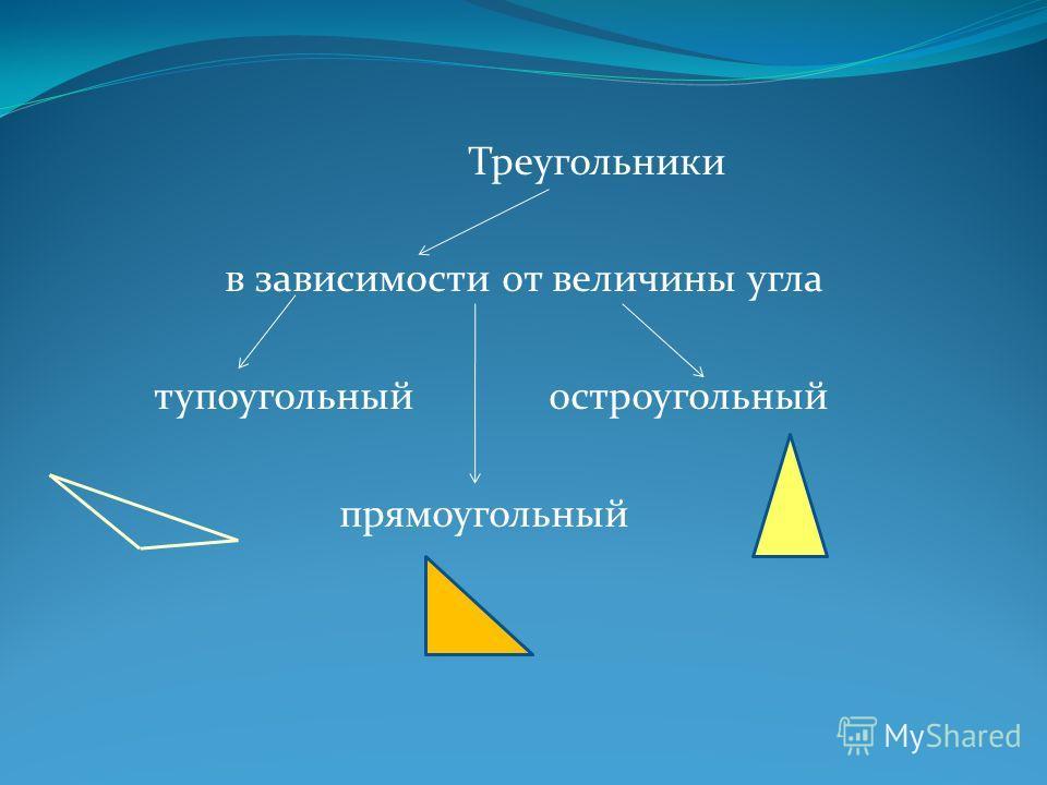 Треугольники в зависимости от величины угла тупоугольный остроугольный прямоугольный