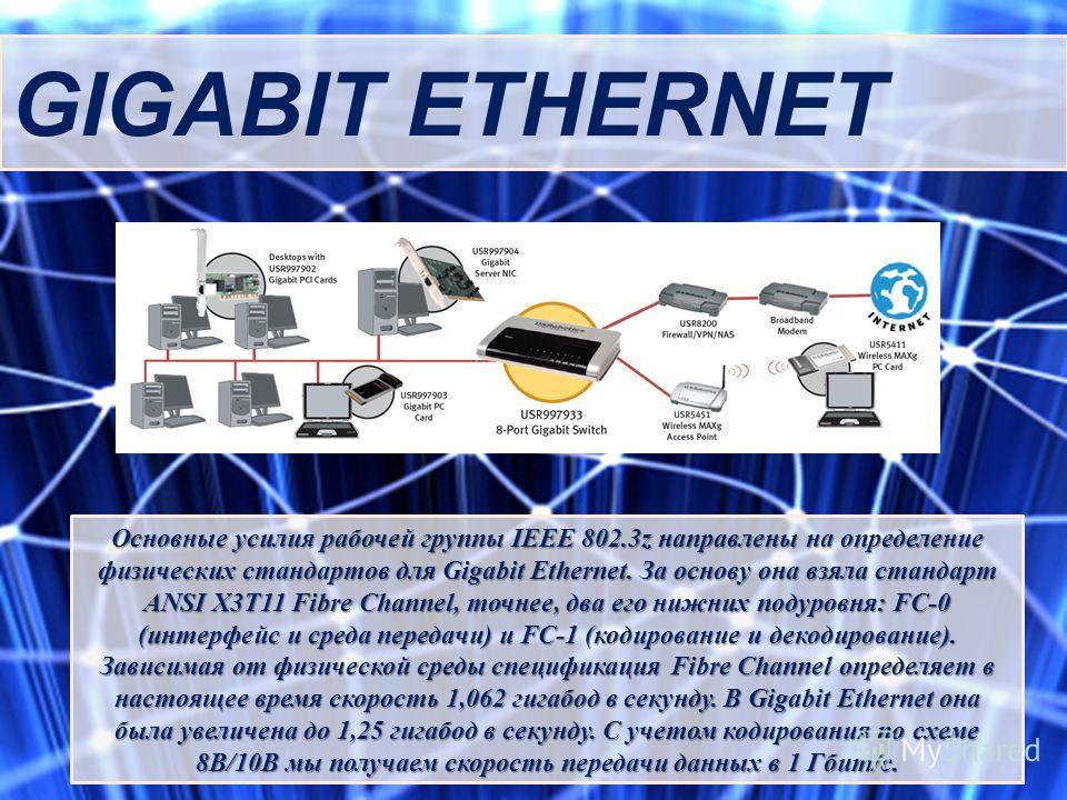 GIGABIT ETHERNET Основные усилия рабочей группы IEEE 802.3z направлены на определение физических стандартов для Gigabit Ethernet. За основу она взяла стандарт ANSI X3T11 Fibre Channel, точнее, два его нижних подуровня: FC-0 (интерфейс и среда передач