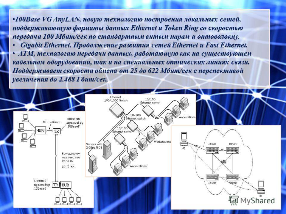 100Base VG AnyLAN, новую технологию построения локальных сетей, поддерживающую форматы данных Ethernet и Token Ring со скоростью передачи 100 Мбит/сек по стандартным витым парам и оптоволокну.100Base VG AnyLAN, новую технологию построения локальных с
