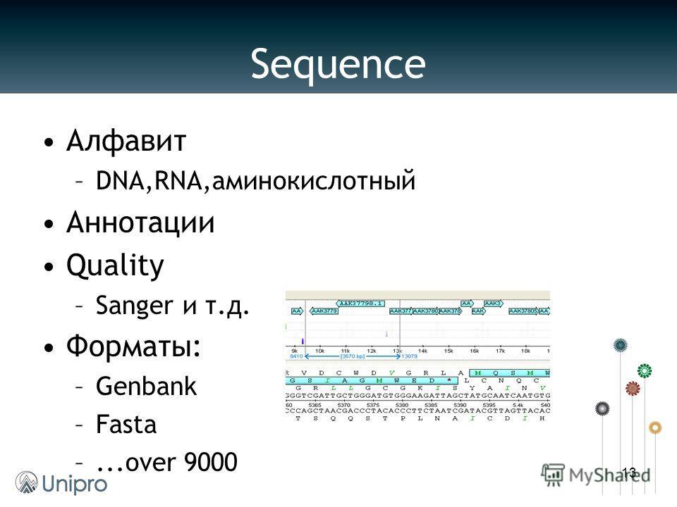 Sequence Алфавит –DNA,RNA,аминокислотный Аннотации Quality –Sanger и т.д. Форматы: –Genbank –Fasta –...over 9000 13