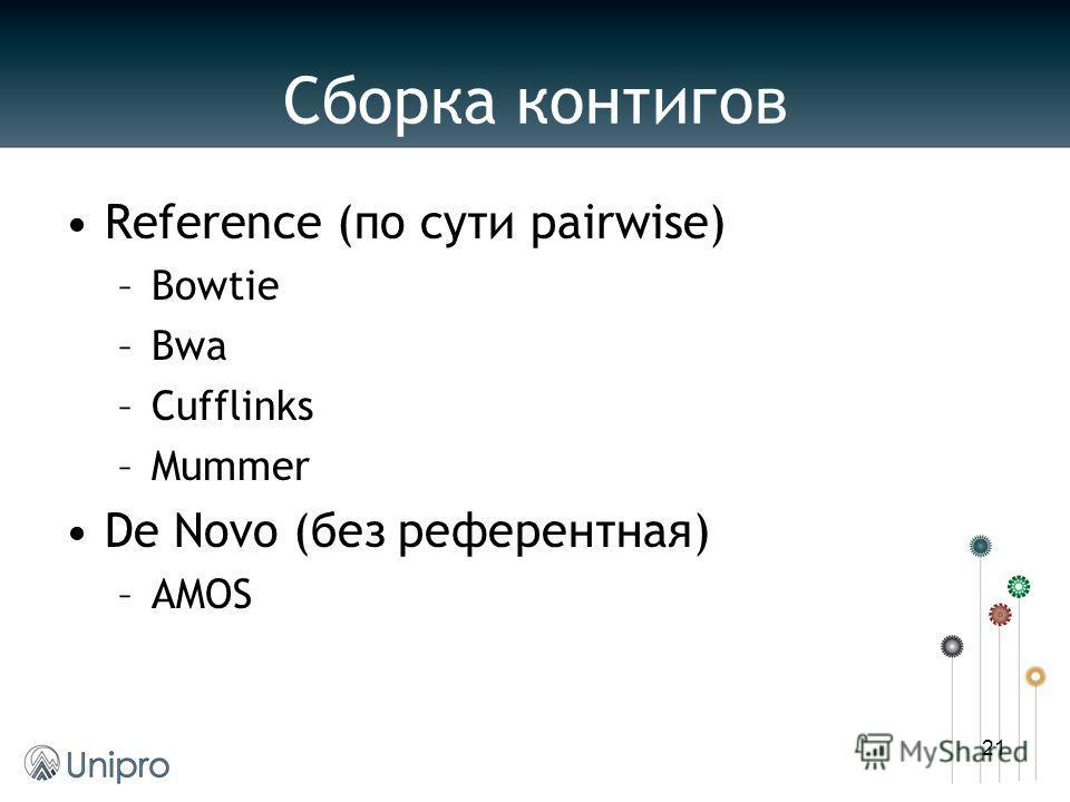 Сборка контигов Reference (по сути pairwise) –Bowtie –Bwa –Cufflinks –Mummer De Novo (без референтная) –AMOS 21