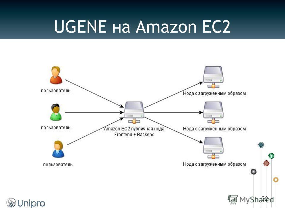 UGENE на Amazon EC2 32