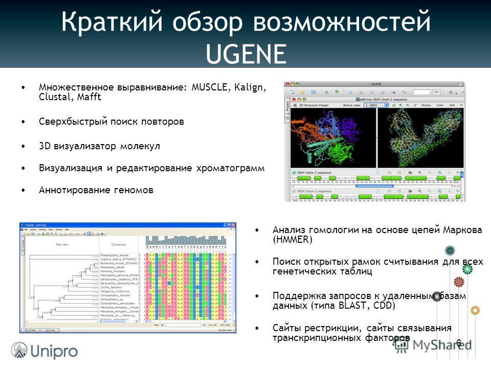 Краткий обзор возможностей UGENE Множественное выравнивание: MUSCLE, Kalign, Clustal, Mafft Сверхбыстрый поиск повторов 3D визуализатор молекул Визуализация и редактирование хроматограмм Аннотирование геномов 6 Анализ гомологии на основе цепей Марков