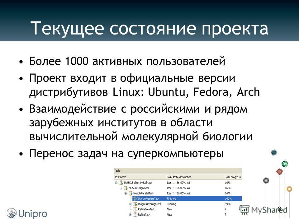 Текущее состояние проекта Более 1000 активных пользователей Проект входит в официальные версии дистрибутивов Linux: Ubuntu, Fedora, Arch Взаимодействие с российскими и рядом зарубежных институтов в области вычислительной молекулярной биологии Перенос