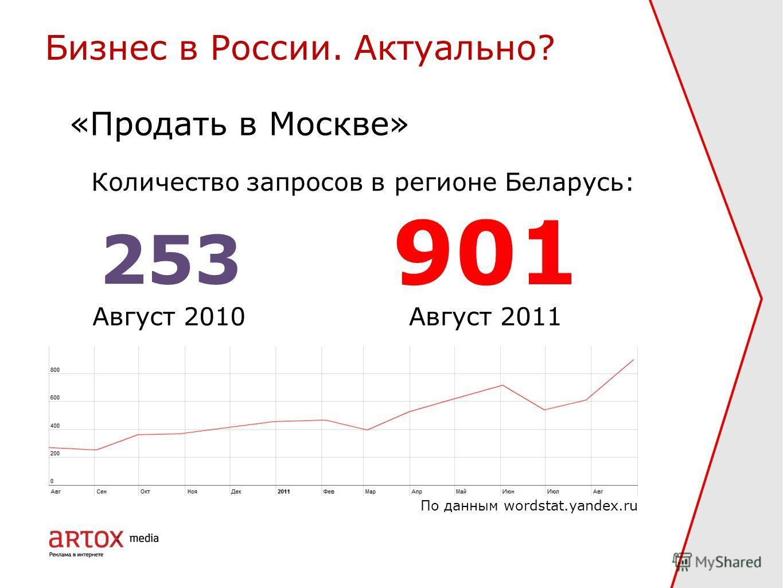 россия и беларусь презентация