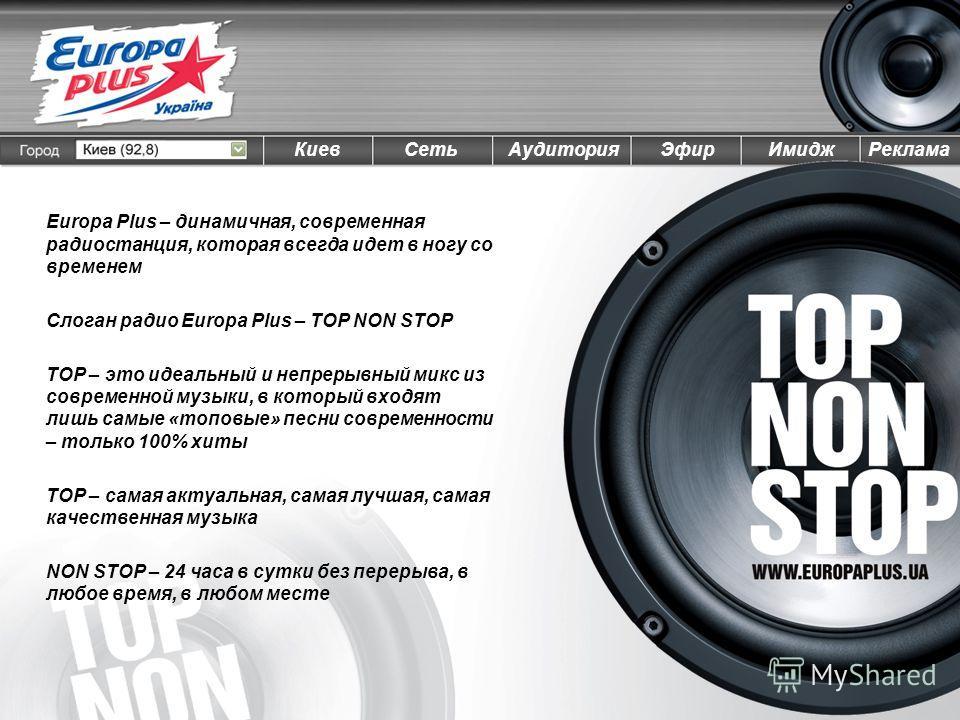 КиевСетьАудиторияЭфирИмиджРеклама Europa Plus – динамичная, современная радиостанция, которая всегда идет в ногу со временем Слоган радио Europa Plus – TOP NON STOP TOP – это идеальный и непрерывный микс из современной музыки, в который входят лишь с