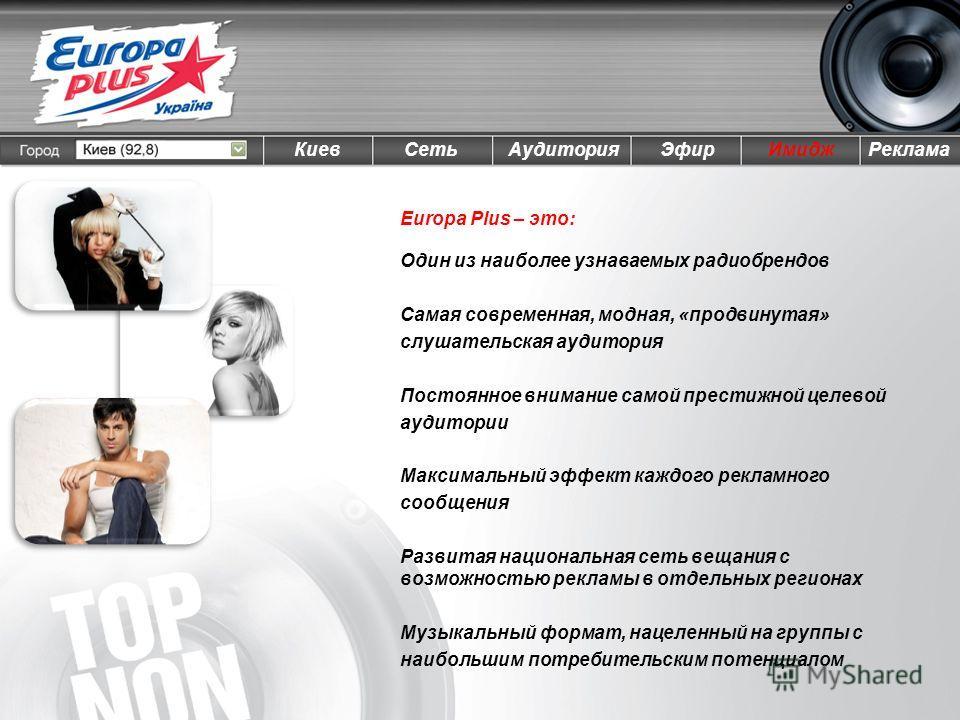 КиевСетьАудиторияЭфирИмиджРеклама Europa Plus – это: Один из наиболее узнаваемых радиобрендов Самая современная, модная, «продвинутая» слушательская аудитория Постоянное внимание самой престижной целевой аудитории Максимальный эффект каждого рекламно