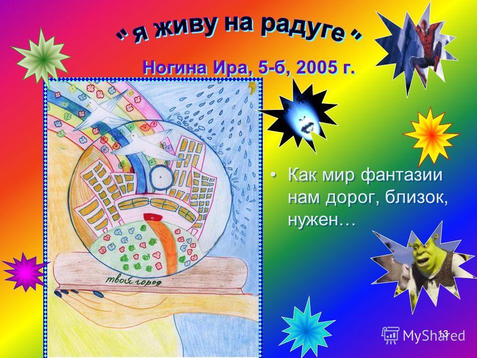 12 Домашний дух иль божество? все знают – этот идол вещий, и потому, все наши вещи – хозяйство личное его. «ДОМОВОЙ» Просина Настя, 3-б класс, 2005 г.