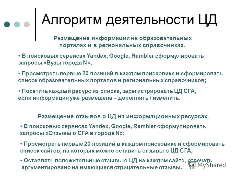 Алгоритм деятельности ЦД Размещение информации на образовательных порталах и в региональных справочниках. Размещение отзывов о ЦД на информационных ресурсах. В поисковых сервисах Yandex, Google, Rambler сформулировать запросы «Вузы города N»; Просмот