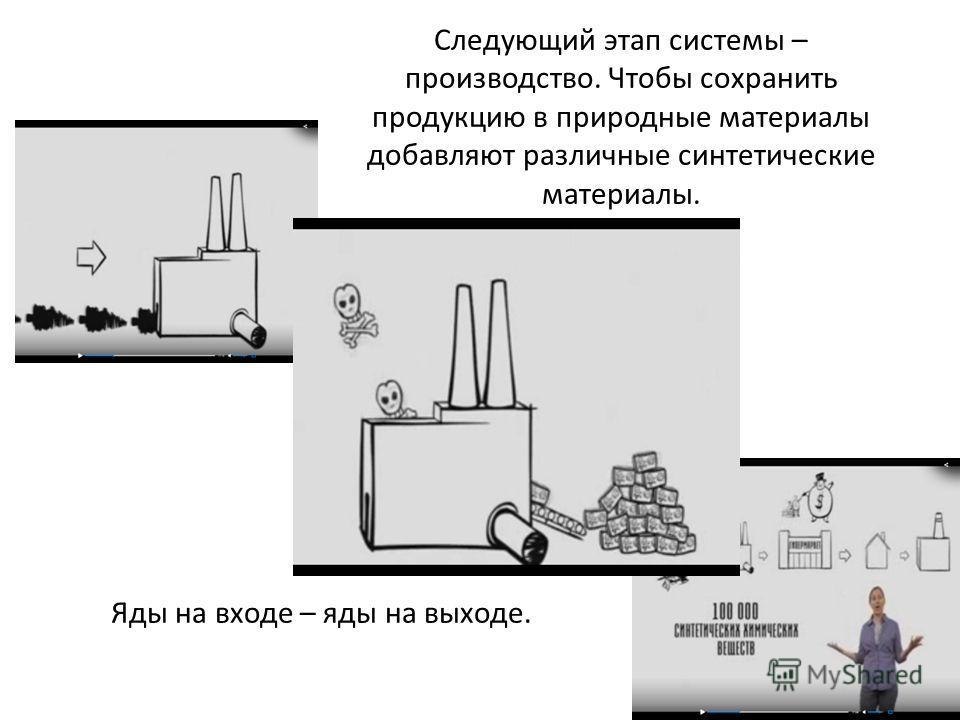 Следующий этап системы – производство. Чтобы сохранить продукцию в природные материалы добавляют различные синтетические материалы. Яды на входе – яды на выходе.
