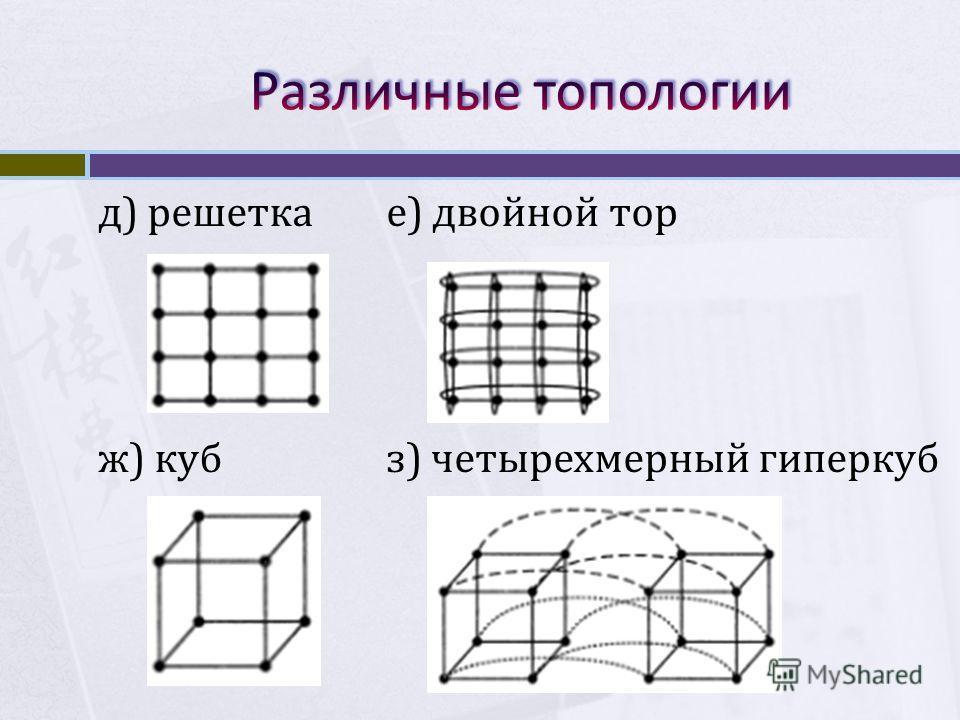 д) решеткае) двойной тор ж) кубз) четырехмерный гиперкуб