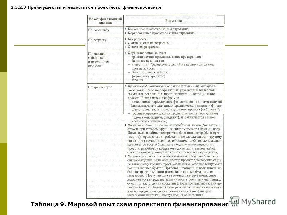 Таблица 9. Мировой опыт схем проектного финансирования 2.5.2.3 Преимущества и недостатки проектного финансирования