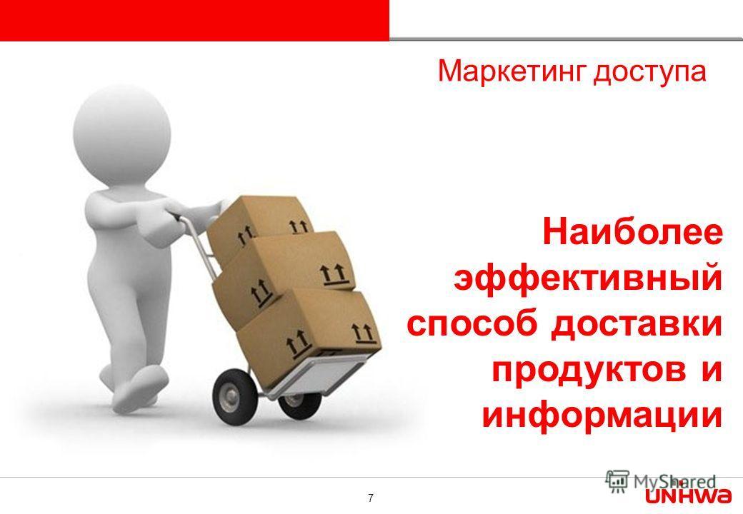 7 Наиболее эффективный способ доставки продуктов и информации Маркетинг доступа