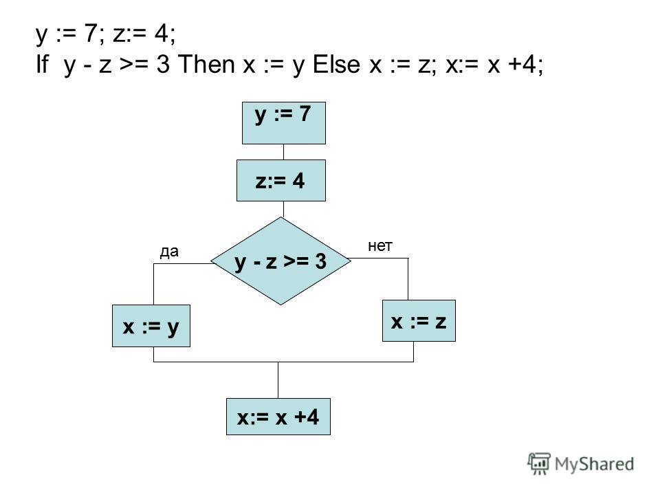 y := 7; z:= 4; If y - z >= 3 Then x := y Else x := z; x:= x +4; y := 7 z:= 4 y - z >= 3 x := y x := z x:= x +4 да нет y := 7 z:= 4 y - z >= 3 x := y x := z x:= x +4 да нет
