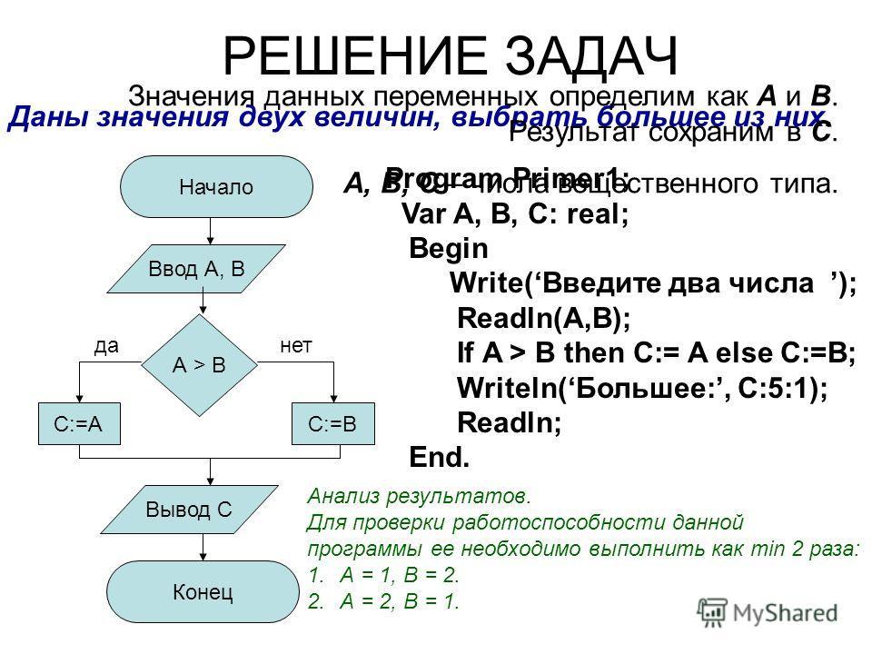 РЕШЕНИЕ ЗАДАЧ Даны значения двух величин, выбрать большее из них. Program Primer1; Var A, B, C: real; Begin Write(Введите два числа ); Readln(A,B); If A > B then C:= A else C:=B; Writeln( Большее:, C:5:1); Readln; End. Значения данных переменных опре