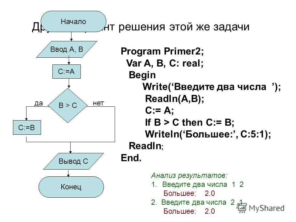 Program Primer2; Var A, B, C: real; Begin Write(Введите два числа ); Readln(A,B); C:= A; If B > C then C:= B; Writeln( Большее:, C:5:1); Readln ; End. Другой вариант решения этой же задачи В > C Начало Ввод А, В С:=В Вывод С Конец С:=A данет Анализ р