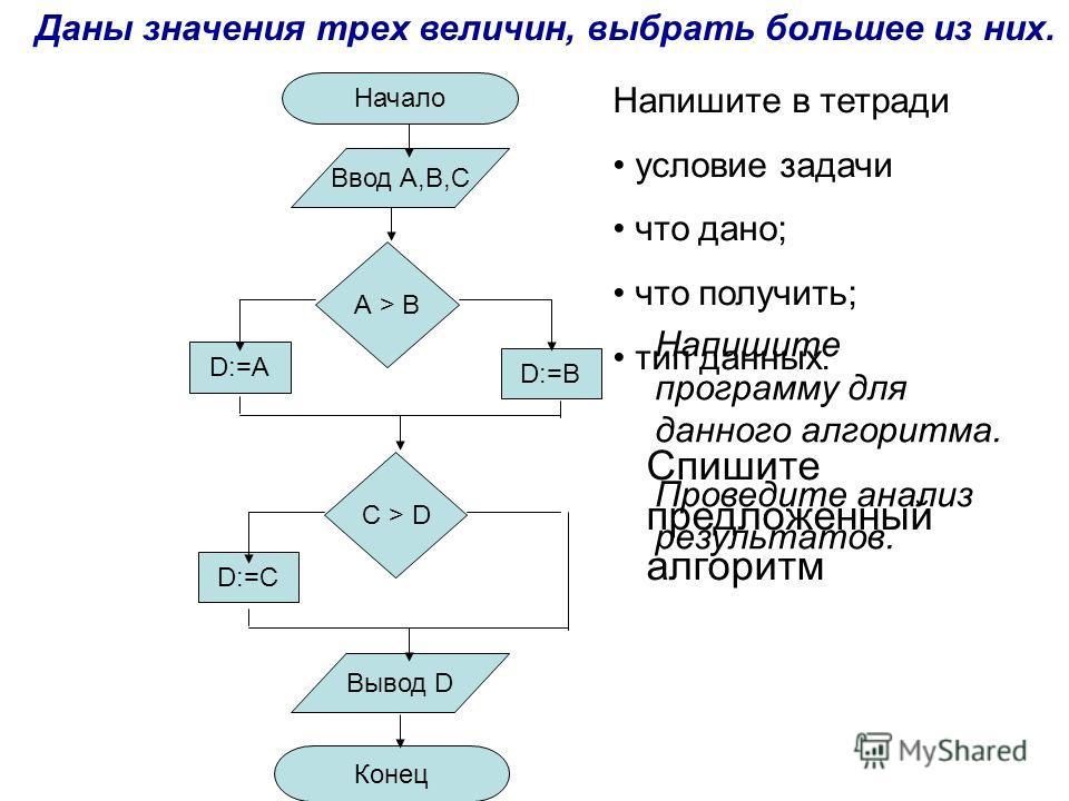 Даны значения трех величин, выбрать большее из них. Начало Ввод А,В,C Вывод D Конец D:=A А > В D:=B D:=C C > DC > D Напишите в тетради условие задачи что дано; что получить; тип данных. Напишите программу для данного алгоритма. Проведите анализ резул