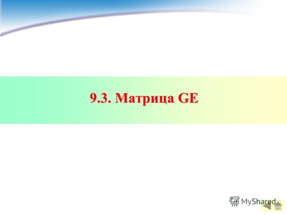 9.3. Матрица GE