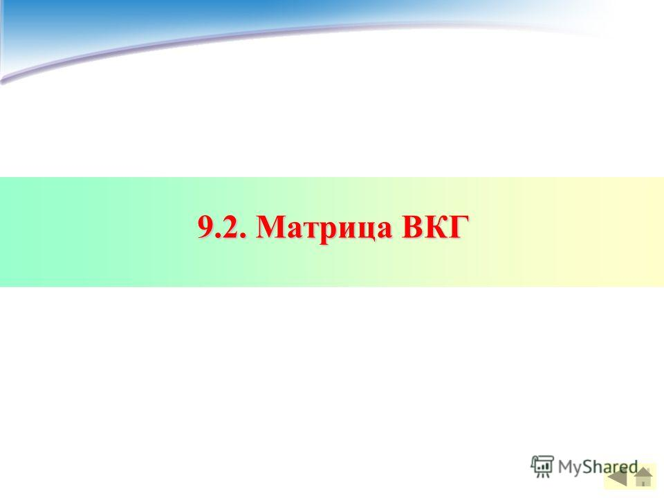 9.2. Матрица ВКГ
