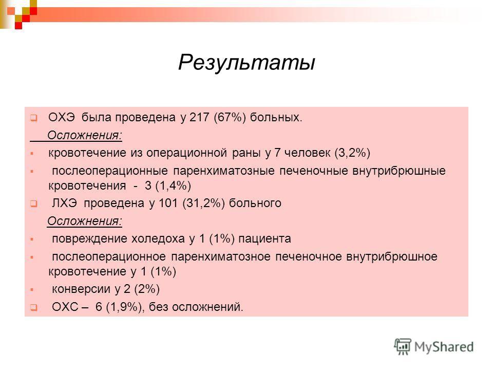 Результаты ОХЭ была проведена у 217 (67%) больных. Осложнения: кровотечение из операционной раны у 7 человек (3,2%) послеоперационные паренхиматозные печеночные внутрибрюшные кровотечения - 3 (1,4%) ЛХЭ проведена у 101 (31,2%) больного Осложнения: по
