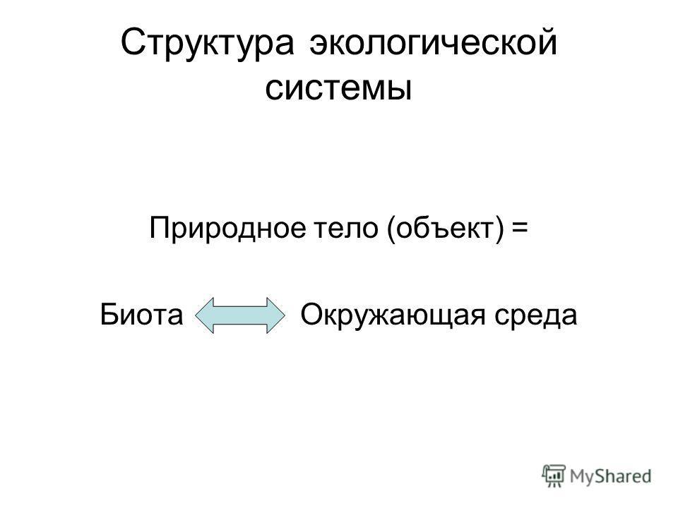 Структура экологической системы Природное тело (объект) = Биота Окружающая среда