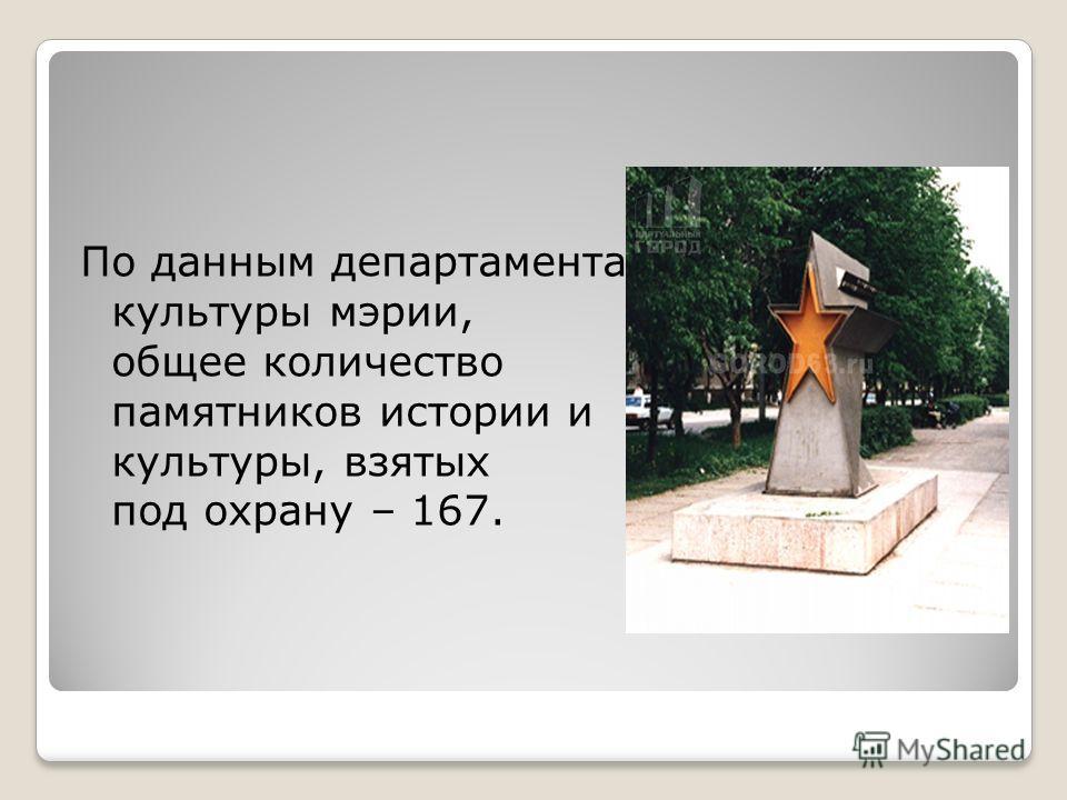 По данным департамента культуры мэрии, общее количество памятников истории и культуры, взятых под охрану – 167.