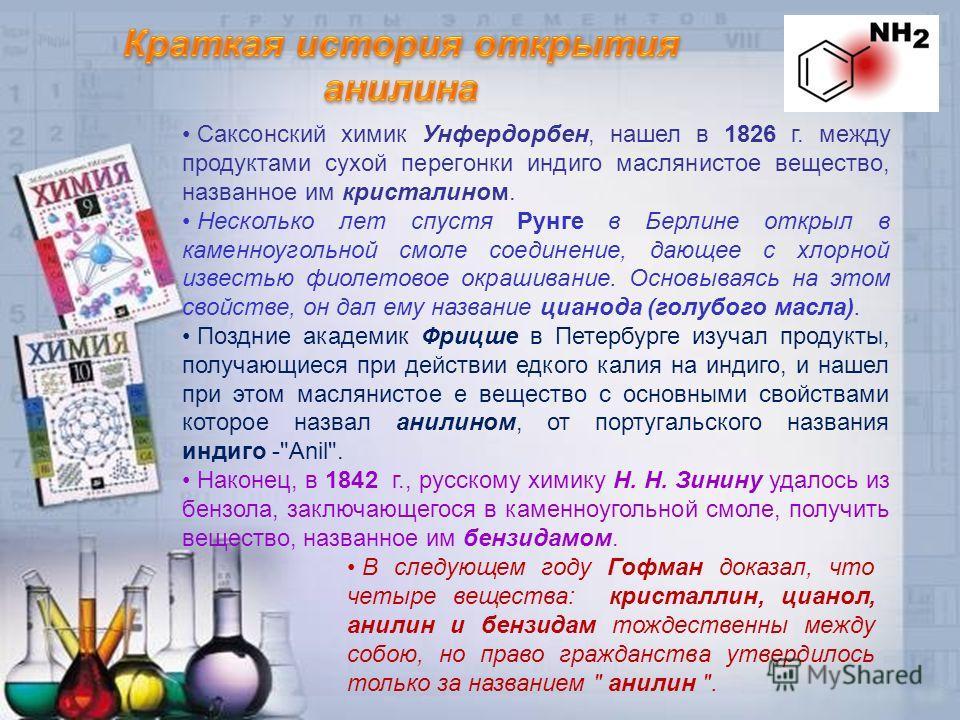 Анилин образуется при восстановлении нитробензола: С 6 Н 5 NO 2 + 6[H] C 6 H 5 NH 2 + 2H 2 O Эта реакция носит имя русского химика Н.Н. Зинина