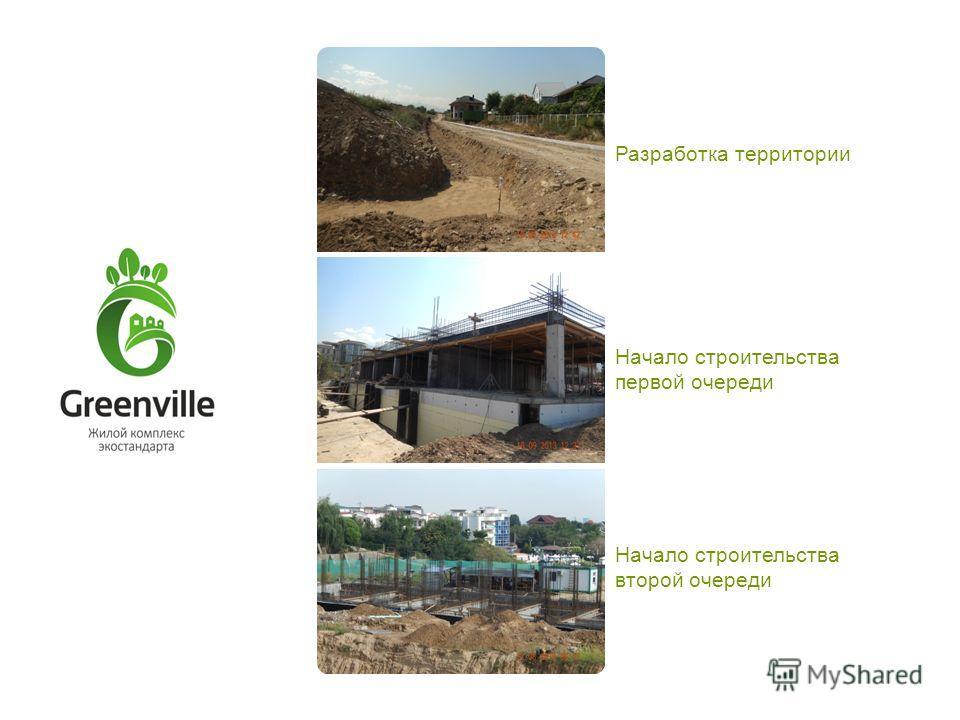Разработка территории Начало строительства первой очереди Начало строительства второй очереди