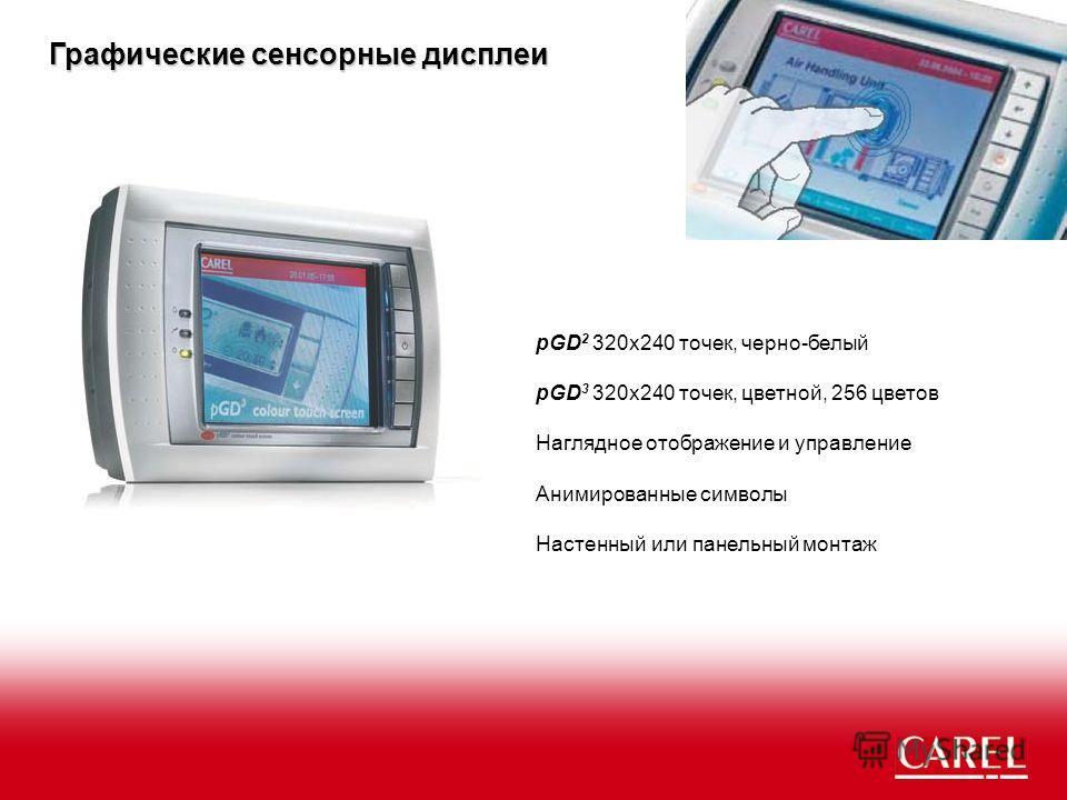 Графические сенсорные дисплеи pGD 2 320x240 точек, черно-белый pGD 3 320x240 точек, цветной, 256 цветов Наглядное отображение и управление Анимированные символы Настенный или панельный монтаж