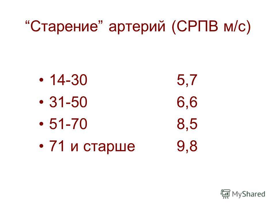 Старение артерий (СРПВ м/с) 14-305,7 31-506,6 51-708,5 71 и старше9,8