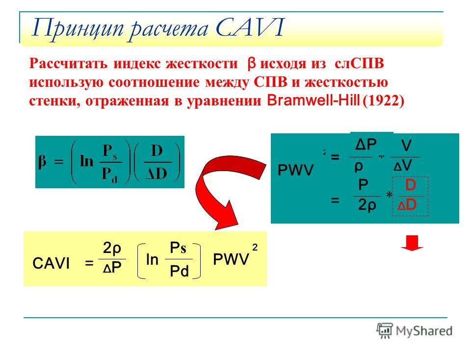 Принцип расчета CAVI Рассчитать индекс жесткости β исходя из слСПВ использую соотношение между СПВ и жесткостью стенки, отраженная в уравнении Bramwell-Hill (1922) CAVI = 2ρ ΔPΔP ln PsPs Pd PWV 2 2 = ρ V ΔVΔV = P 2ρ D ΔDΔD * * ΔPΔP