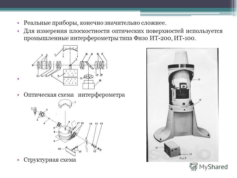 Реальные приборы, конечно значительно сложнее. Для измерения плоскостности оптических поверхностей используется промышленные интерферометры типа Физо ИТ-200, ИТ-100. Оптическая схема интерферометра Структурная схема
