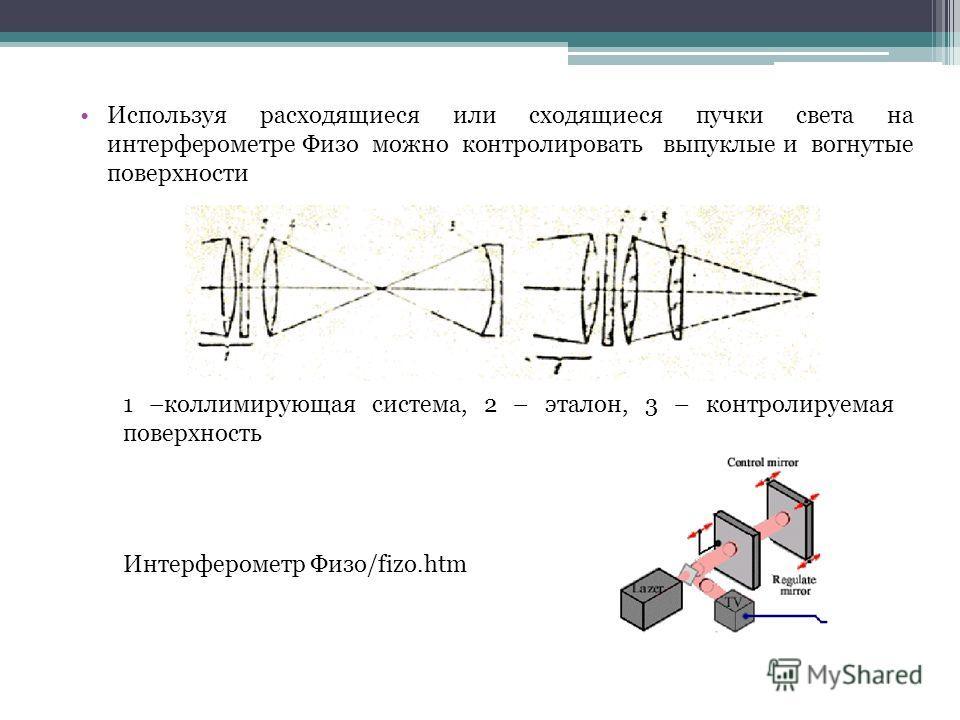 Используя расходящиеся или сходящиеся пучки света на интерферометре Физо можно контролировать выпуклые и вогнутые поверхности 1 –коллимирующая система, 2 – эталон, 3 – контролируемая поверхность Интерферометр Физо/fizo.htm