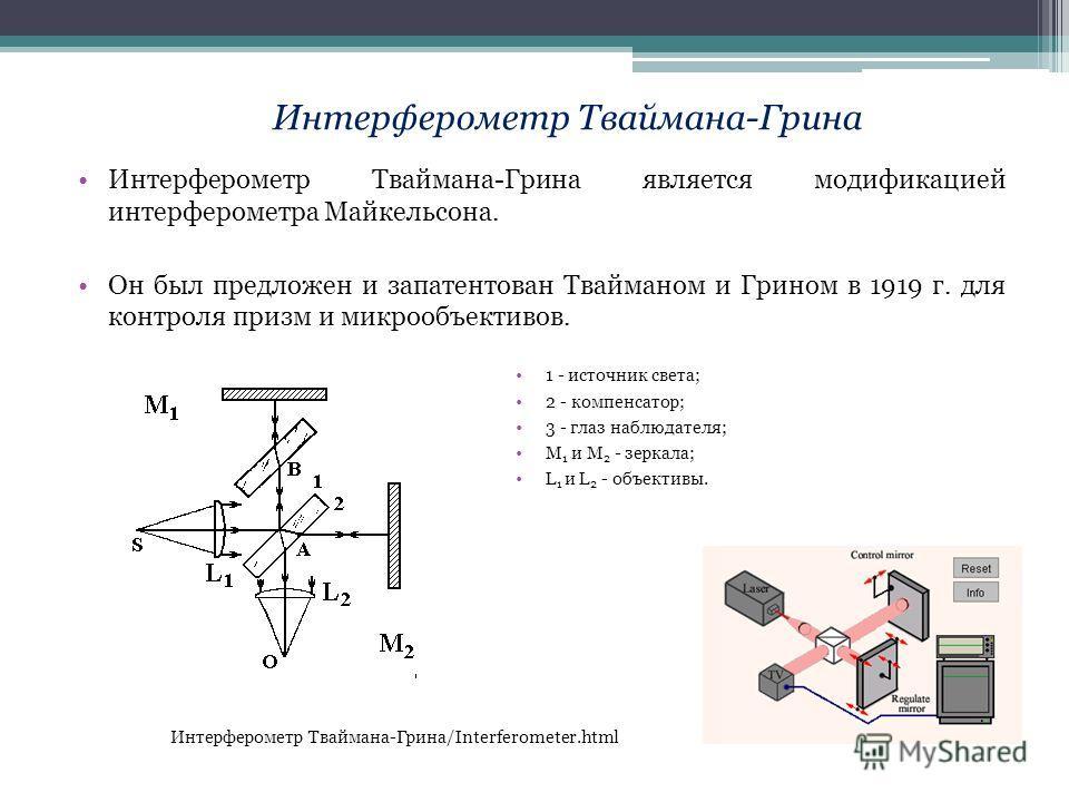 Интерферометр Тваймана-Грина является модификацией интерферометра Майкельсона. Он был предложен и запатентован Твайманом и Грином в 1919 г. для контроля призм и микрообъективов. Интерферометр Тваймана-Грина 1 - источник света; 2 - компенсатор; 3 - гл