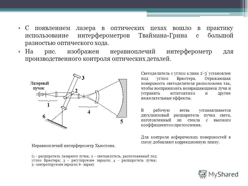С появлением лазера в оптических цехах вошло в практику использование интерферометров Тваймана-Грина с большой разностью оптического хода. На рис. изображен неравноплечий интерферометр для производственного контроля оптических деталей. Светоделитель
