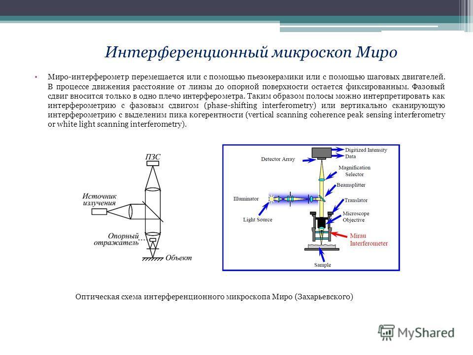 Миро-интерферометр перемещается или с помощью пьезокерамики или с помощью шаговых двигателей. В процессе движения расстояние от линзы до опорной поверхности остается фиксированным. Фазовый сдвиг вносится только в одно плечо интерферометра. Таким обра