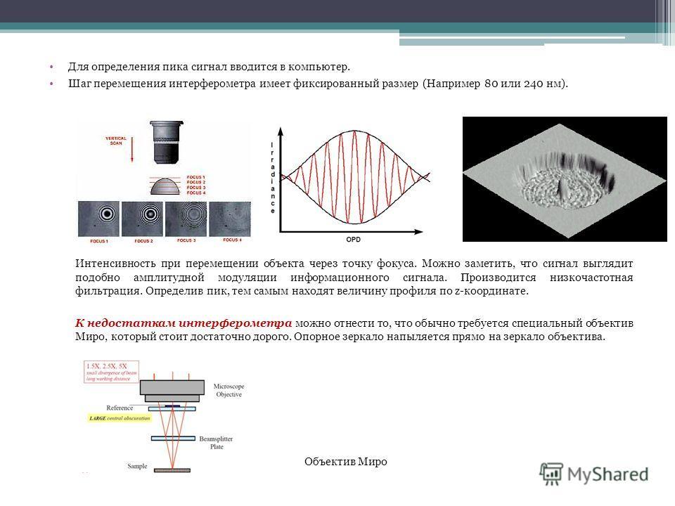Для определения пика сигнал вводится в компьютер. Шаг перемещения интерферометра имеет фиксированный размер (Например 80 или 240 нм). Интенсивность при перемещении объекта через точку фокуса. Можно заметить, что сигнал выглядит подобно амплитудной мо