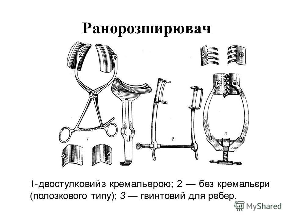 Ранорозширювач 1- двостулковий з кремальерою; 2 без кремальєри (полозкового типу); 3 гвинтовий для ребер.