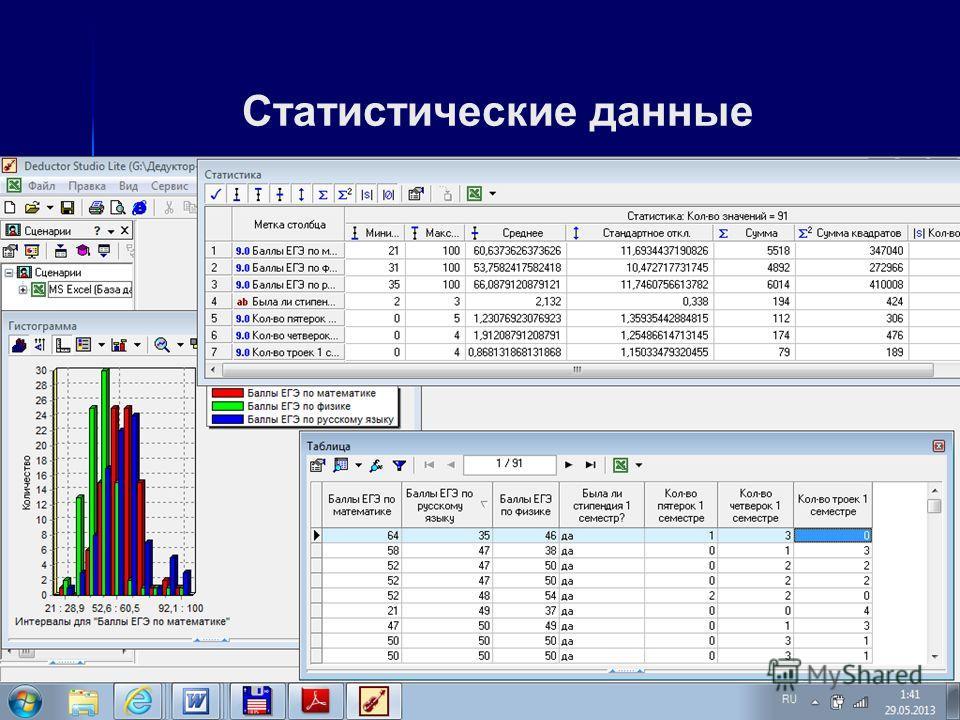Методология работы На сайте http://mfi.chuvsu.ru/opros/http://mfi.chuvsu.ru/opros/ размещены анкеты – интервью, заполняемые в режиме он-лайн и содержащие около 100 вопросов по процессу образования в целом и качеству образовательного процесса. К насто