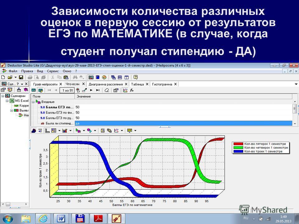 Архитектура ИНС-модели
